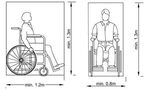 Accesibilidad con silla de ruedas