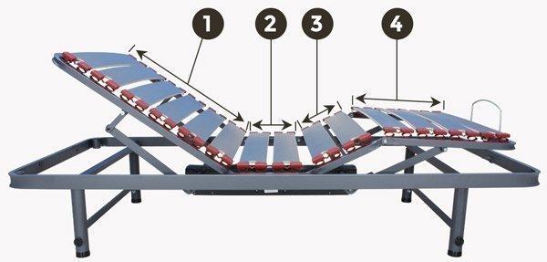 Elige Cama Articulada de 4 planos